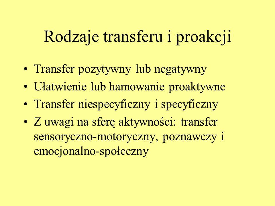 Rodzaje transferu i proakcji