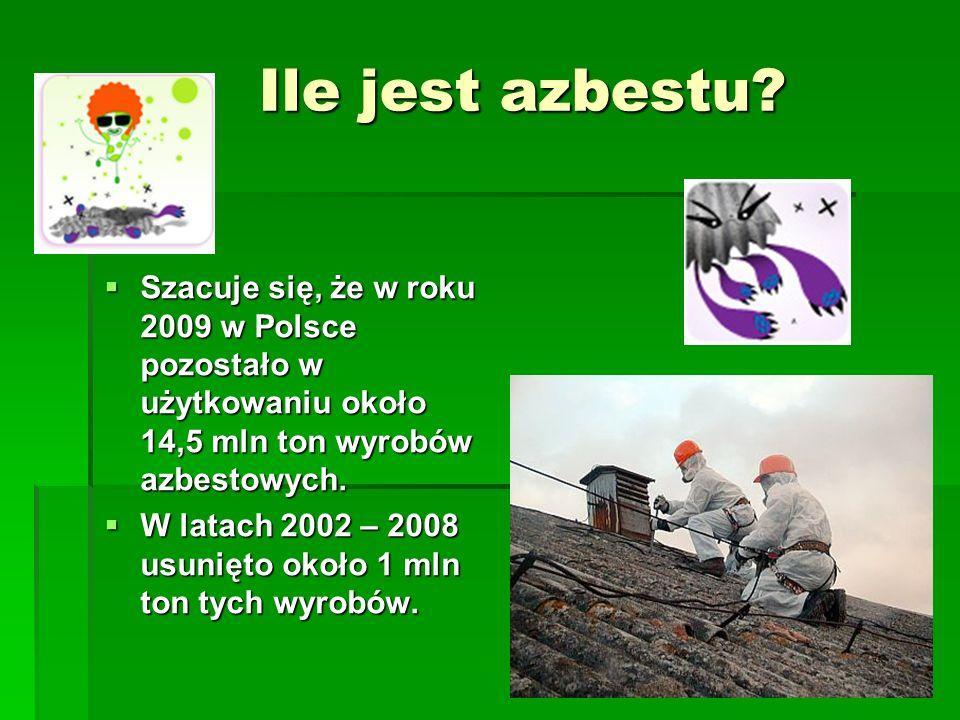 Ile jest azbestu Szacuje się, że w roku 2009 w Polsce pozostało w użytkowaniu około 14,5 mln ton wyrobów azbestowych.