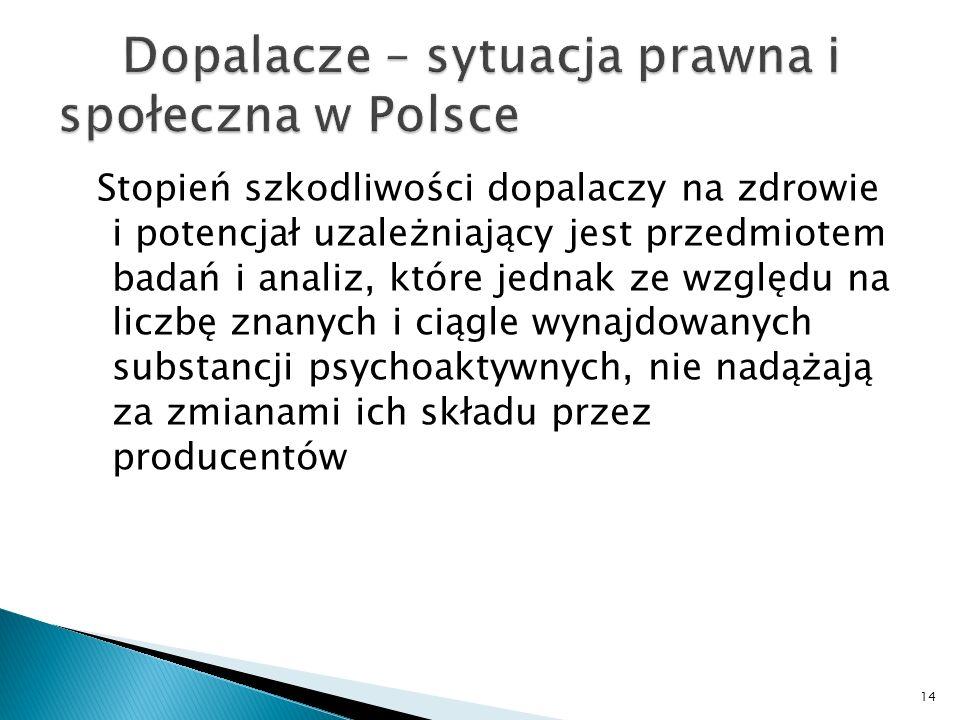 Dopalacze – sytuacja prawna i społeczna w Polsce