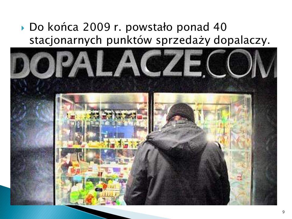 Do końca 2009 r. powstało ponad 40 stacjonarnych punktów sprzedaży dopalaczy.