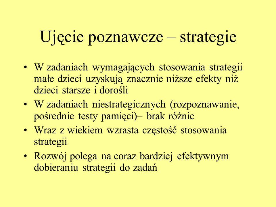 Ujęcie poznawcze – strategie