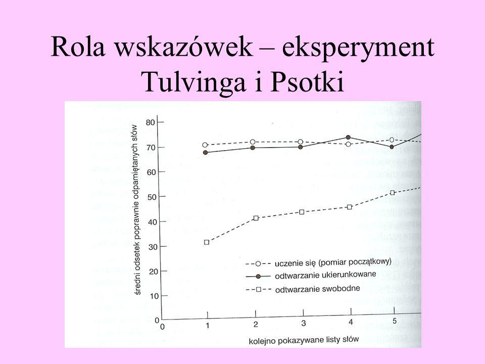 Rola wskazówek – eksperyment Tulvinga i Psotki