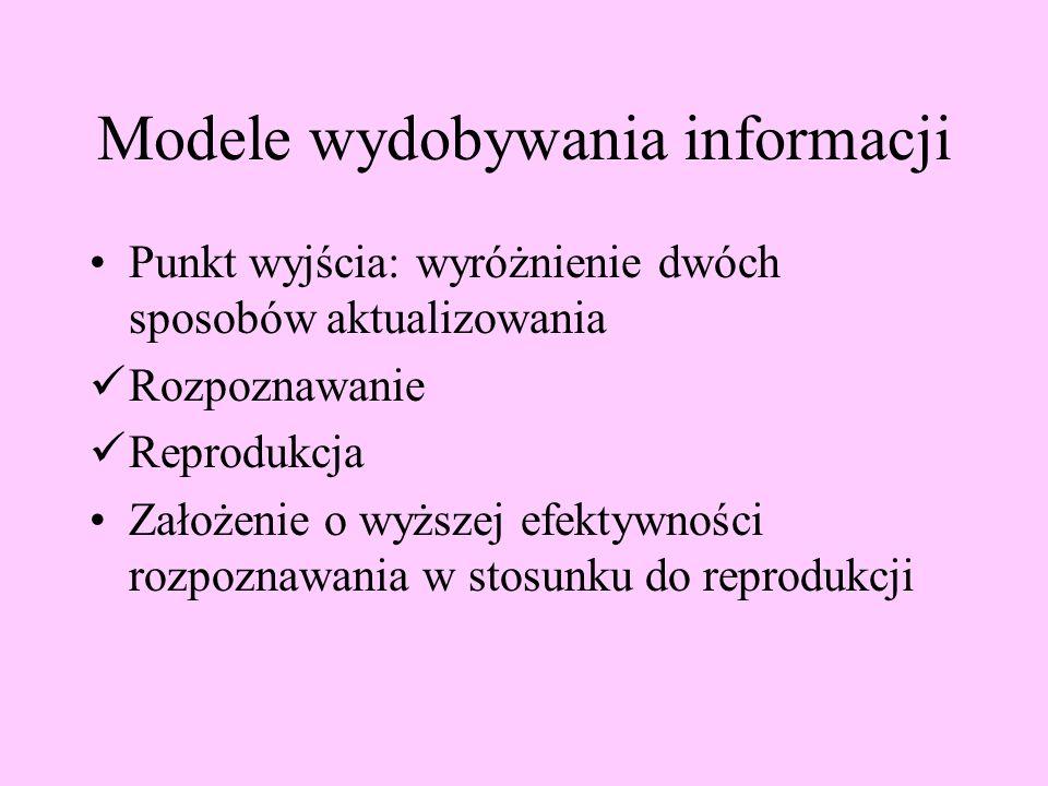 Modele wydobywania informacji