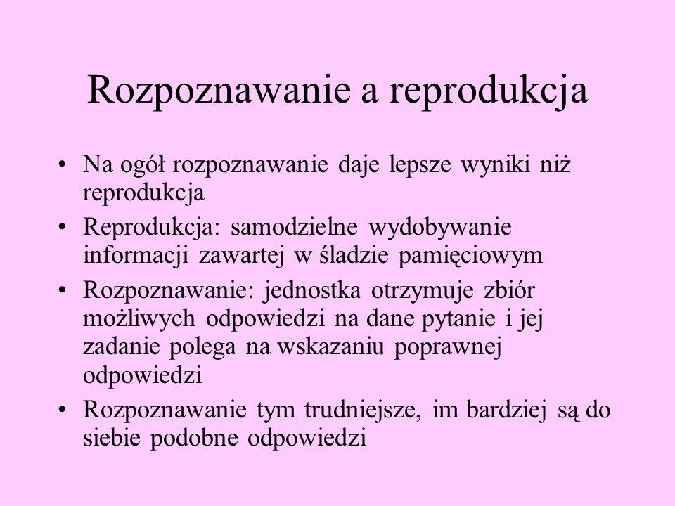 Rozpoznawanie a reprodukcja