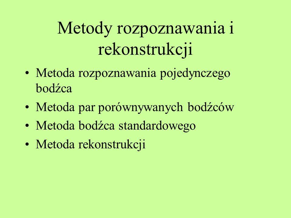 Metody rozpoznawania i rekonstrukcji