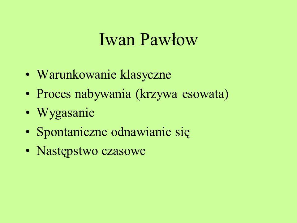 Iwan Pawłow Warunkowanie klasyczne Proces nabywania (krzywa esowata)