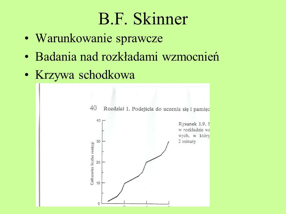 B.F. Skinner Warunkowanie sprawcze Badania nad rozkładami wzmocnień