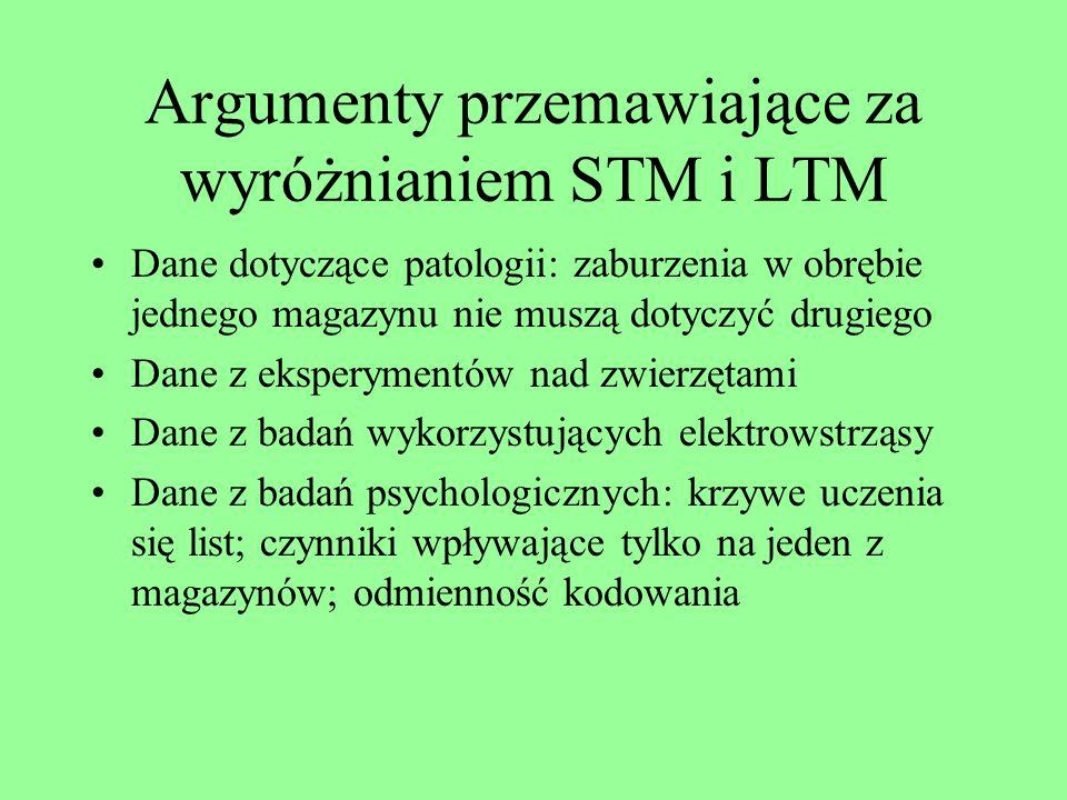 Argumenty przemawiające za wyróżnianiem STM i LTM