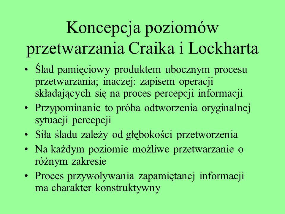 Koncepcja poziomów przetwarzania Craika i Lockharta