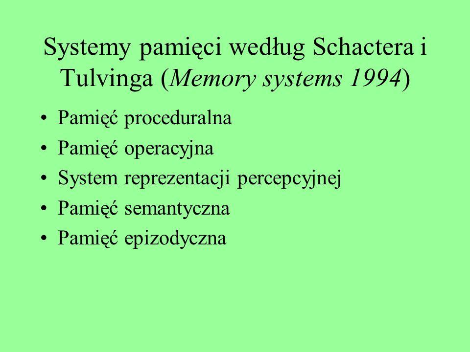 Systemy pamięci według Schactera i Tulvinga (Memory systems 1994)