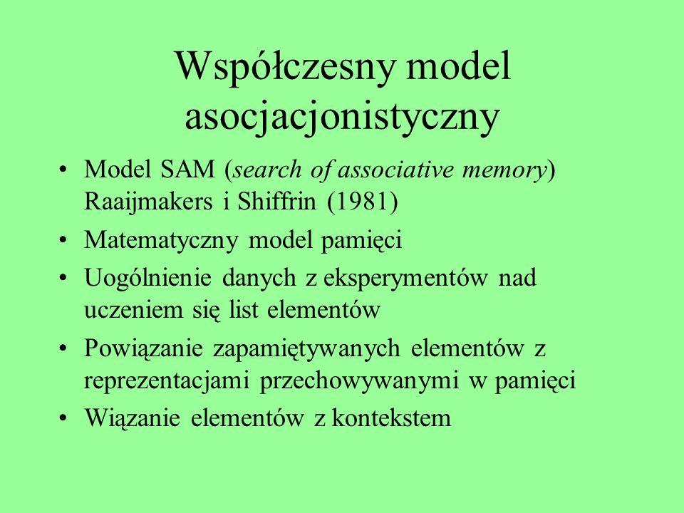 Współczesny model asocjacjonistyczny
