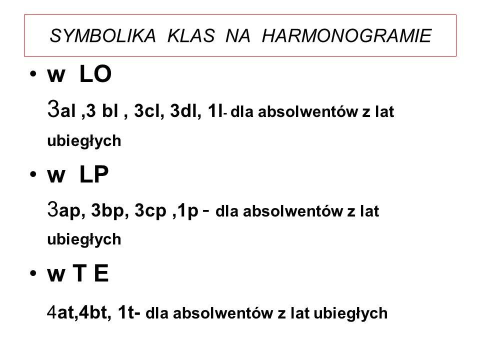 SYMBOLIKA KLAS NA HARMONOGRAMIE
