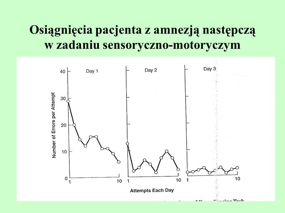 Osiągnięcia pacjenta z amnezją następczą w zadaniu sensoryczno-motoryczym