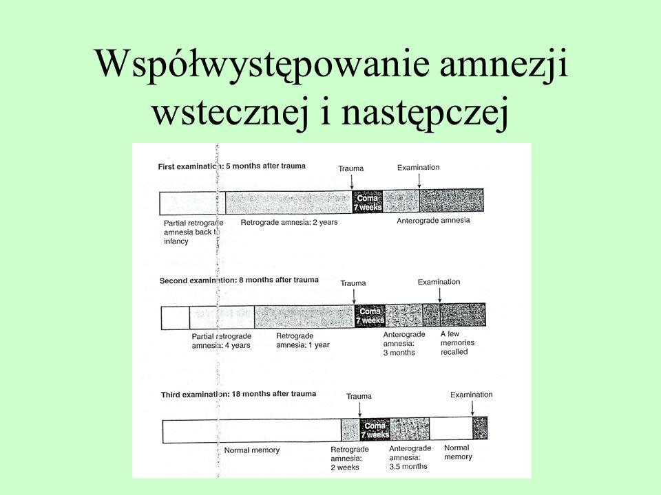 Współwystępowanie amnezji wstecznej i następczej