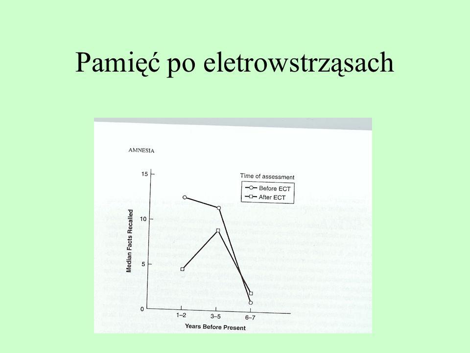 Pamięć po eletrowstrząsach