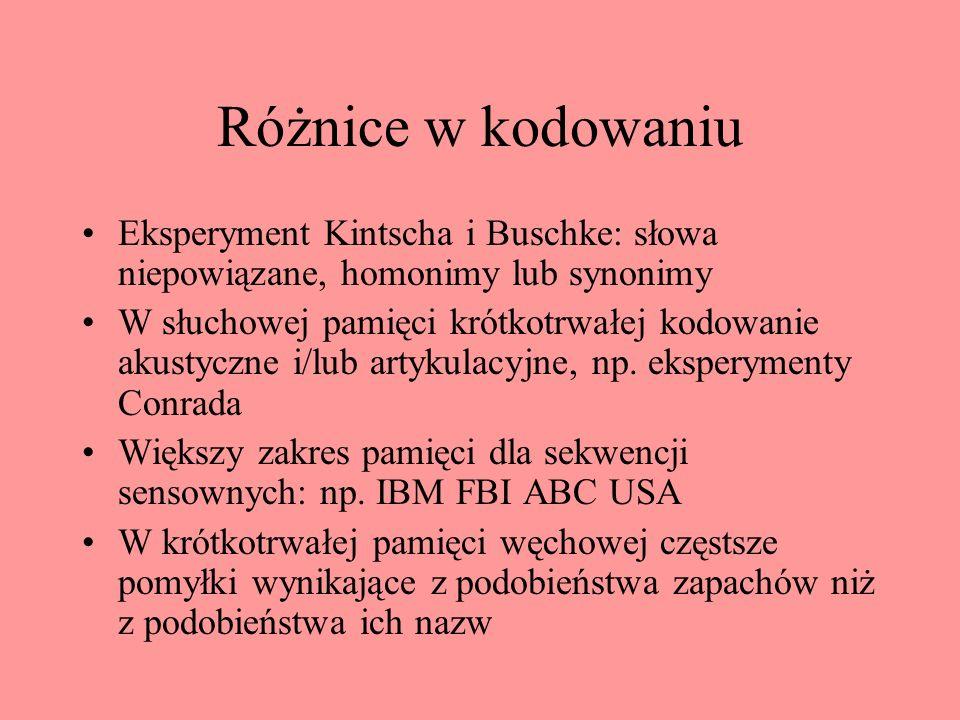 Różnice w kodowaniu Eksperyment Kintscha i Buschke: słowa niepowiązane, homonimy lub synonimy.
