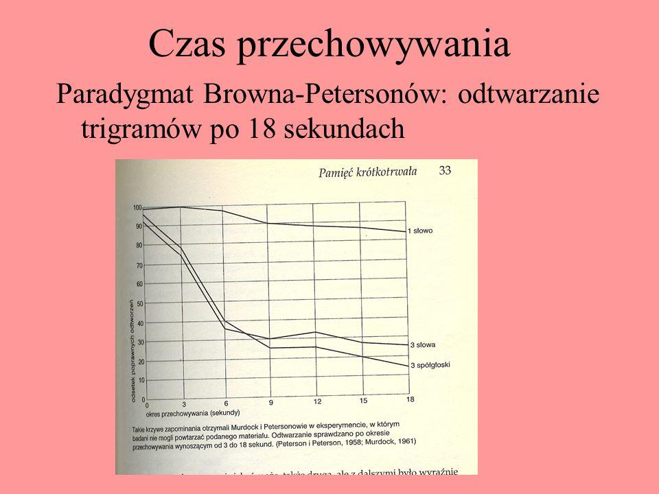 Czas przechowywania Paradygmat Browna-Petersonów: odtwarzanie trigramów po 18 sekundach