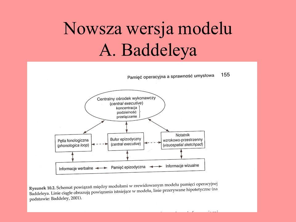 Nowsza wersja modelu A. Baddeleya