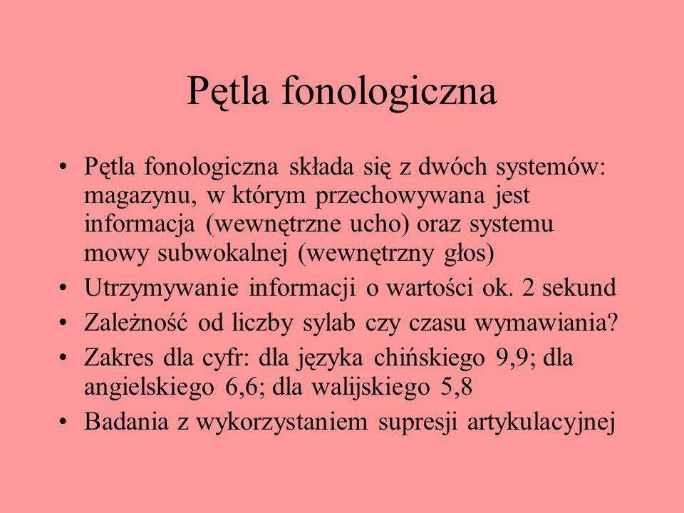 Pętla fonologiczna
