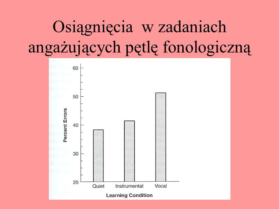 Osiągnięcia w zadaniach angażujących pętlę fonologiczną
