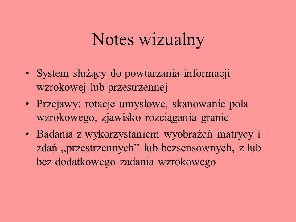 Notes wizualny System służący do powtarzania informacji wzrokowej lub przestrzennej.