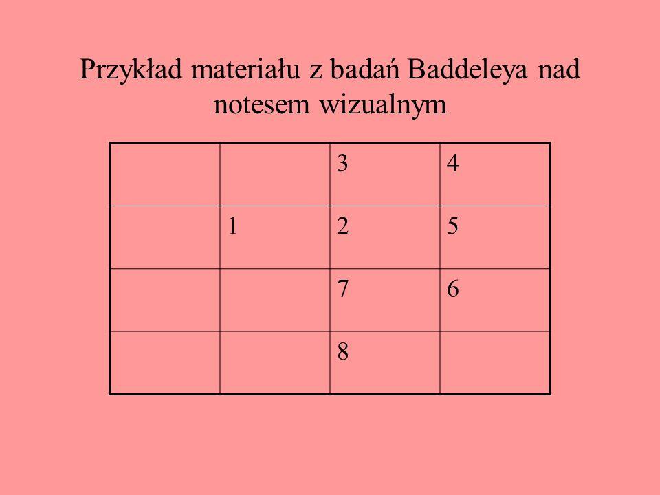 Przykład materiału z badań Baddeleya nad notesem wizualnym