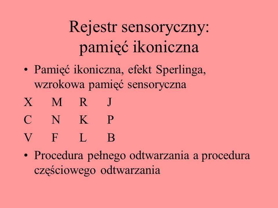 Rejestr sensoryczny: pamięć ikoniczna