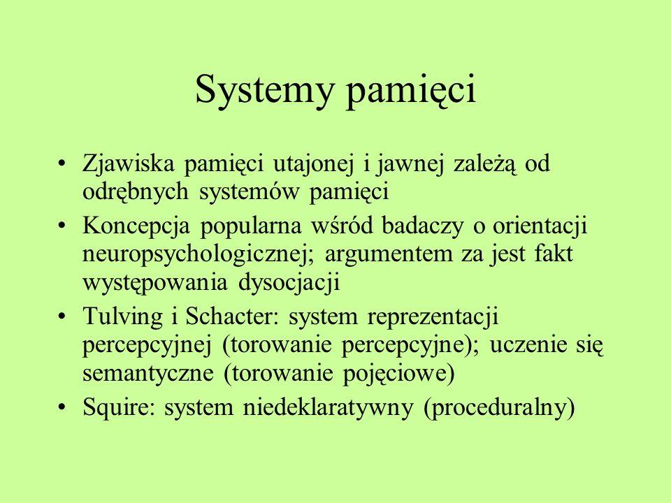 Systemy pamięci Zjawiska pamięci utajonej i jawnej zależą od odrębnych systemów pamięci.