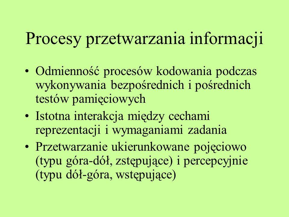 Procesy przetwarzania informacji