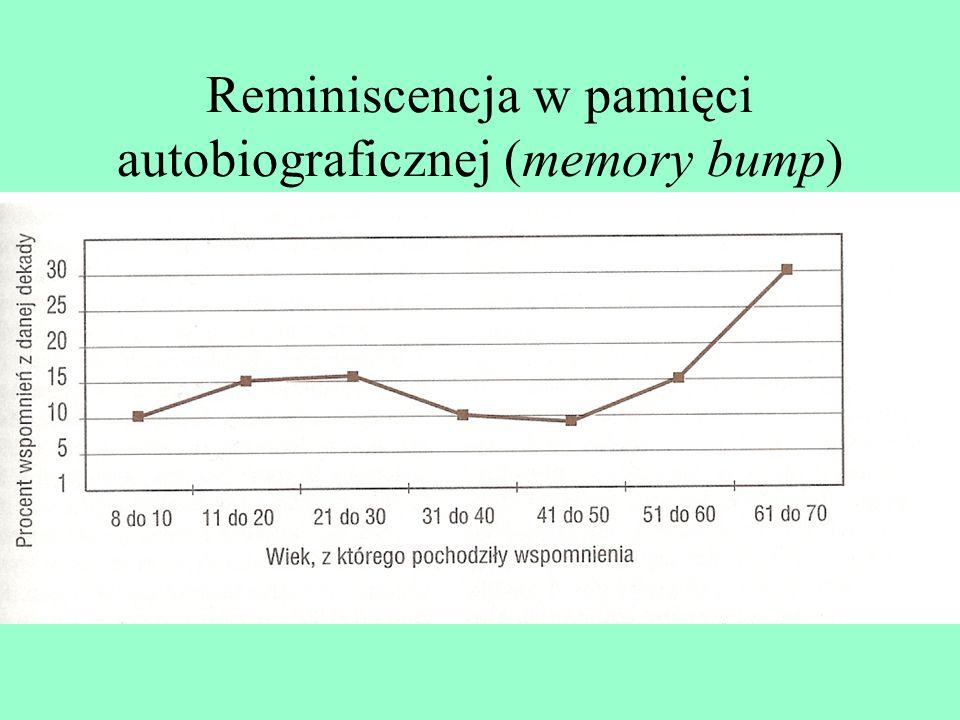 Reminiscencja w pamięci autobiograficznej (memory bump)