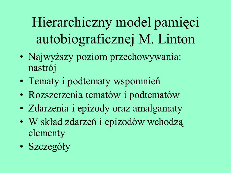 Hierarchiczny model pamięci autobiograficznej M. Linton
