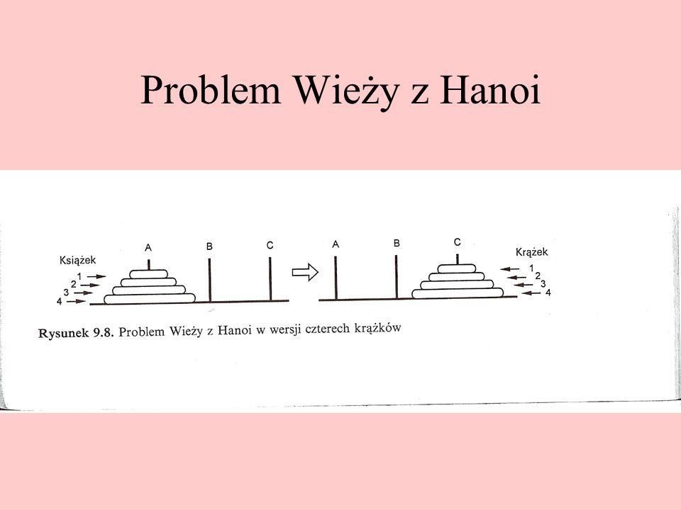 Problem Wieży z Hanoi