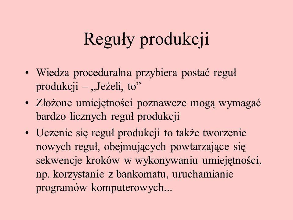 """Reguły produkcji Wiedza proceduralna przybiera postać reguł produkcji – """"Jeżeli, to"""