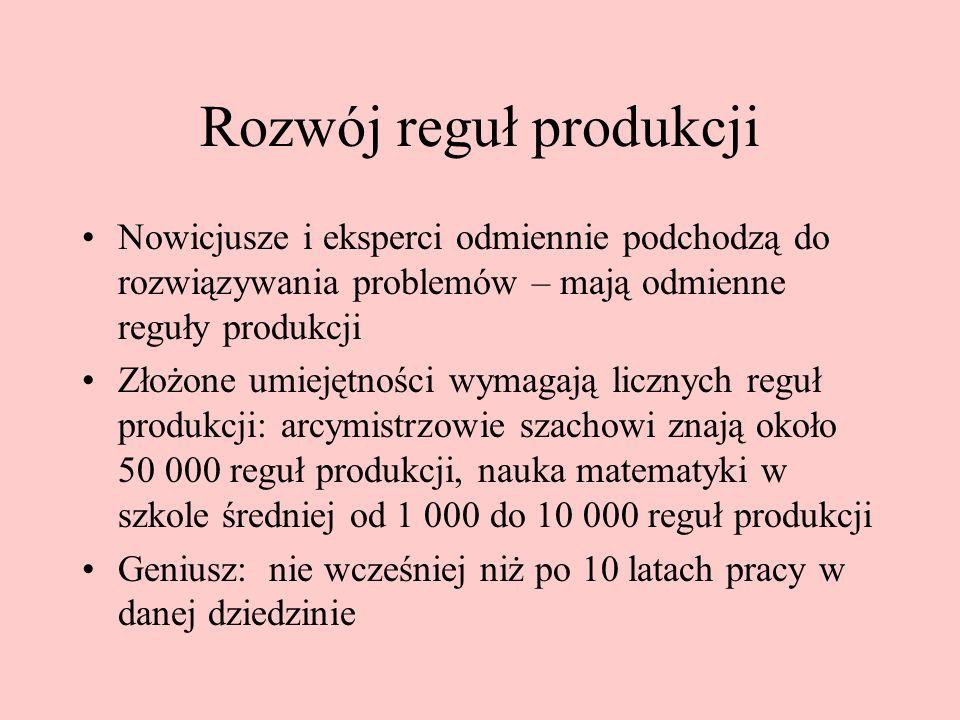 Rozwój reguł produkcji