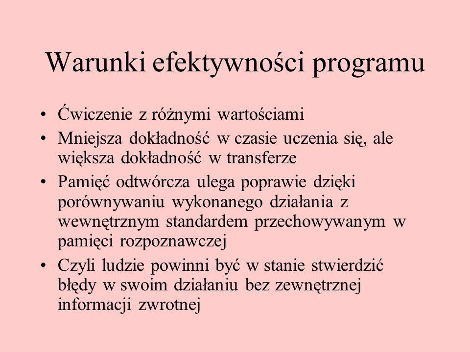 Warunki efektywności programu