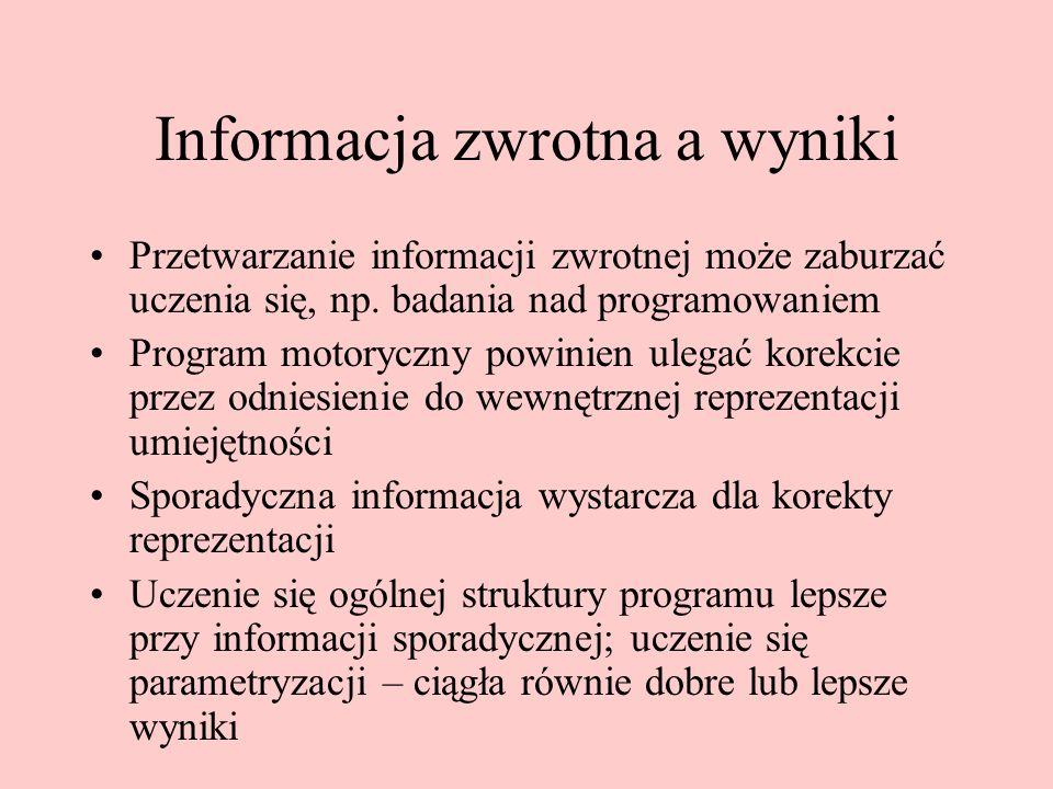 Informacja zwrotna a wyniki