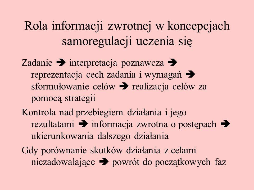 Rola informacji zwrotnej w koncepcjach samoregulacji uczenia się