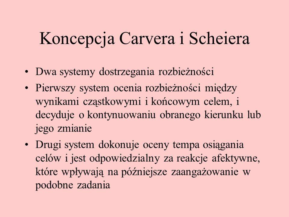 Koncepcja Carvera i Scheiera