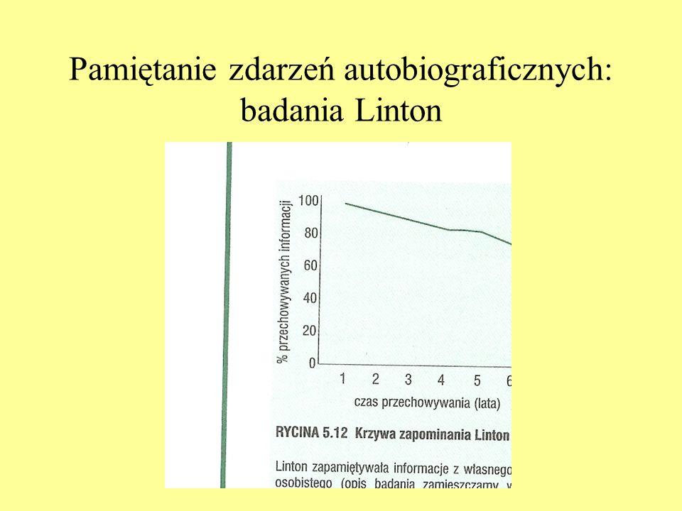 Pamiętanie zdarzeń autobiograficznych: badania Linton