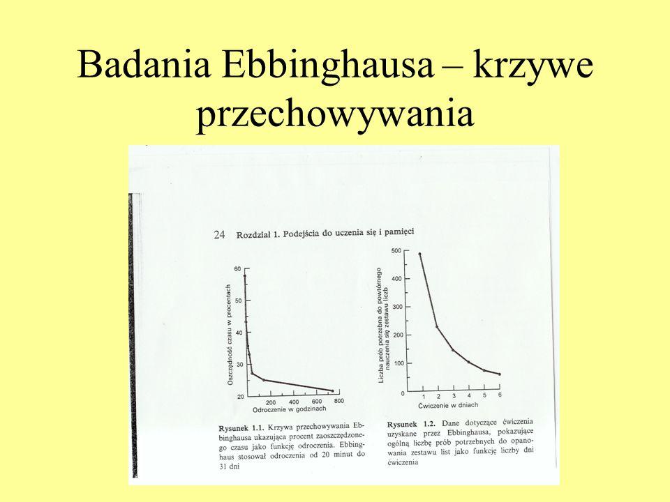 Badania Ebbinghausa – krzywe przechowywania