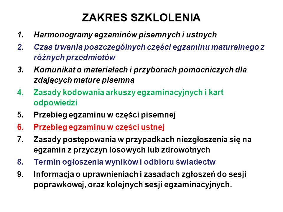 ZAKRES SZKLOLENIA Harmonogramy egzaminów pisemnych i ustnych