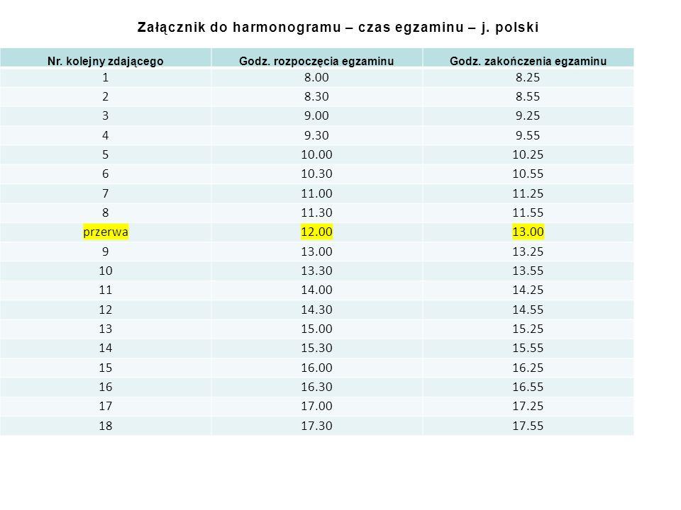 Załącznik do harmonogramu – czas egzaminu – j. polski