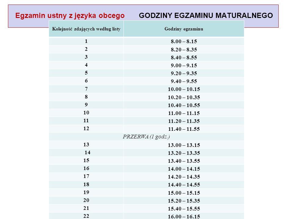 Egzamin ustny z języka obcego GODZINY EGZAMINU MATURALNEGO