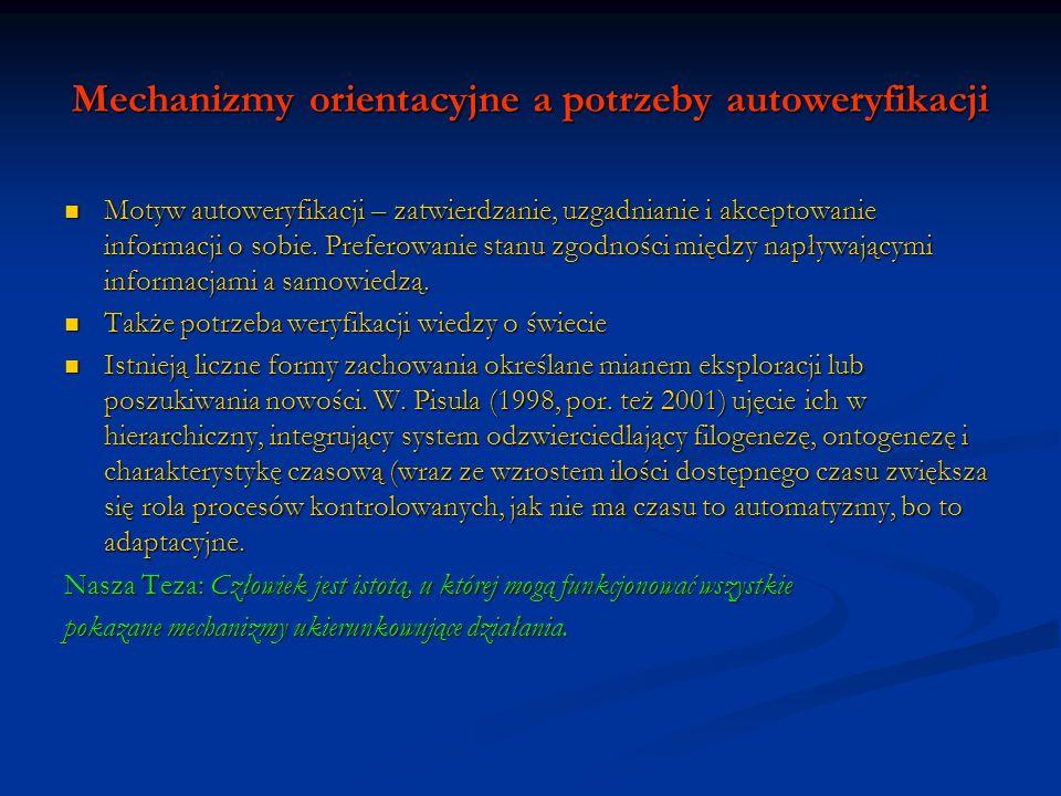 Mechanizmy orientacyjne a potrzeby autoweryfikacji