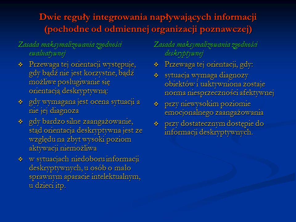 Dwie reguły integrowania napływających informacji (pochodne od odmiennej organizacji poznawczej)