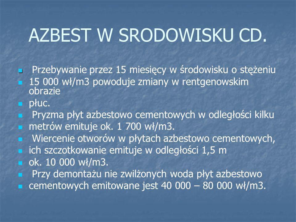 AZBEST W SRODOWISKU CD. Przebywanie przez 15 miesięcy w środowisku o stężeniu. 15 000 wł/m3 powoduje zmiany w rentgenowskim obrazie.