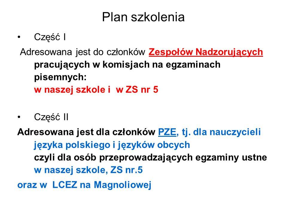 Plan szkolenia Część I.