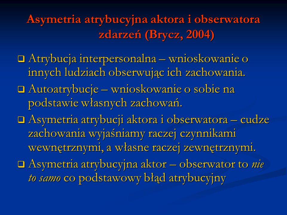 Asymetria atrybucyjna aktora i obserwatora zdarzeń (Brycz, 2004)