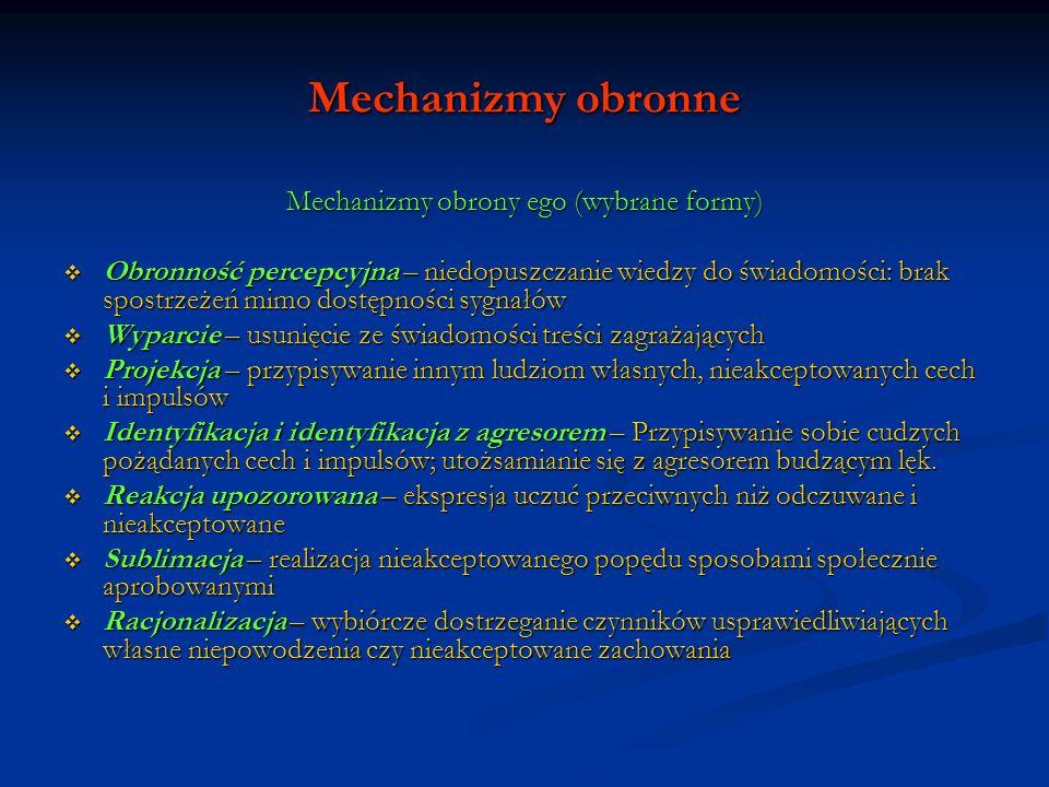 Mechanizmy obrony ego (wybrane formy)