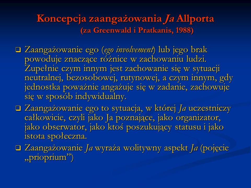 Koncepcja zaangażowania Ja Allporta (za Greenwald i Pratkanis, 1988)